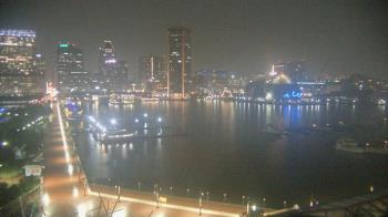 Live Camera from Maryland Science Center, Baltimore, MD
